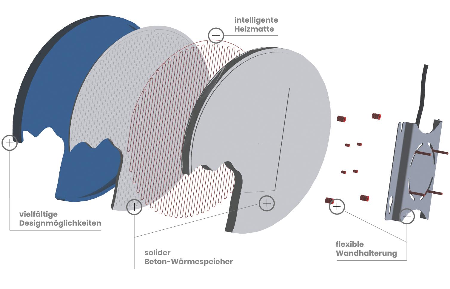 Paneel-oval-infrarotheizkoerper-Heliolith-explosionszeichnung